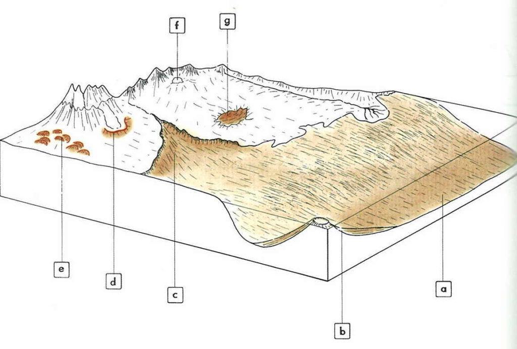 cuenca-sedimentarias-intraplaca