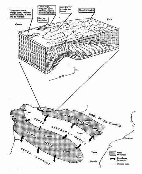 cuencas cambricas