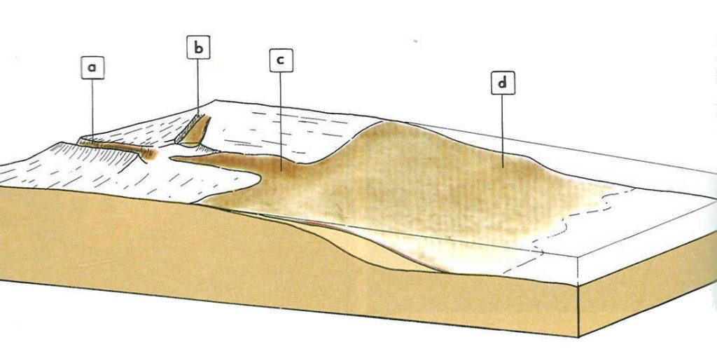 cuencas-sedimentarias