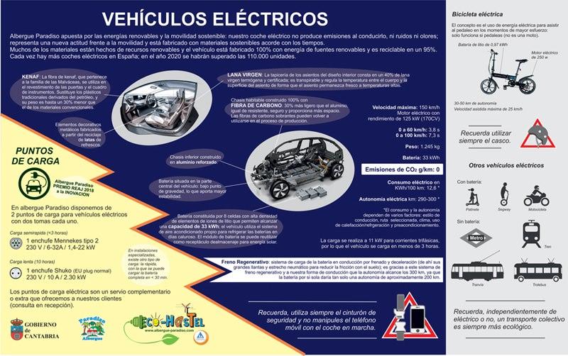 vehículo eléctrico en albergue paradiso en cantabria